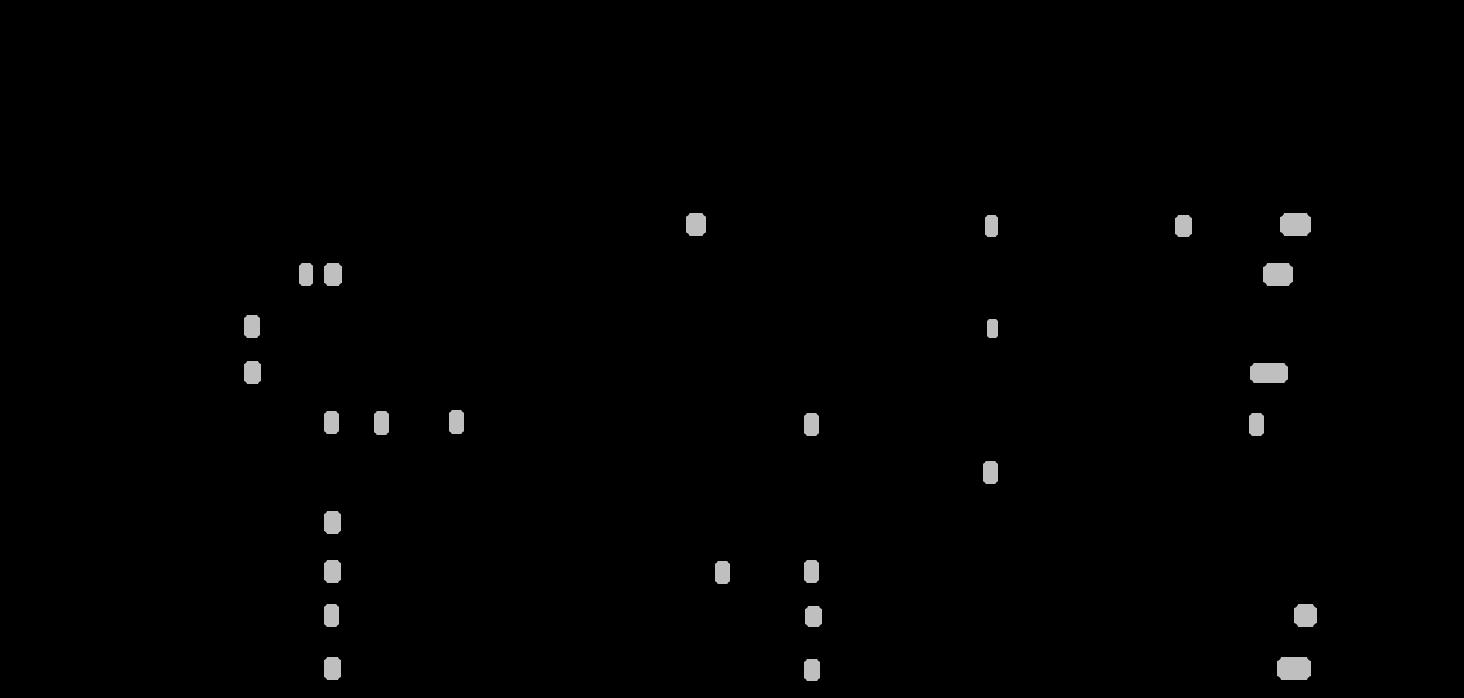 凝固第VIII因子分子上の結合部位
