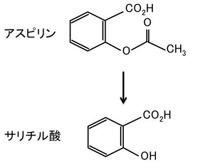 図 アスピリンの代謝
