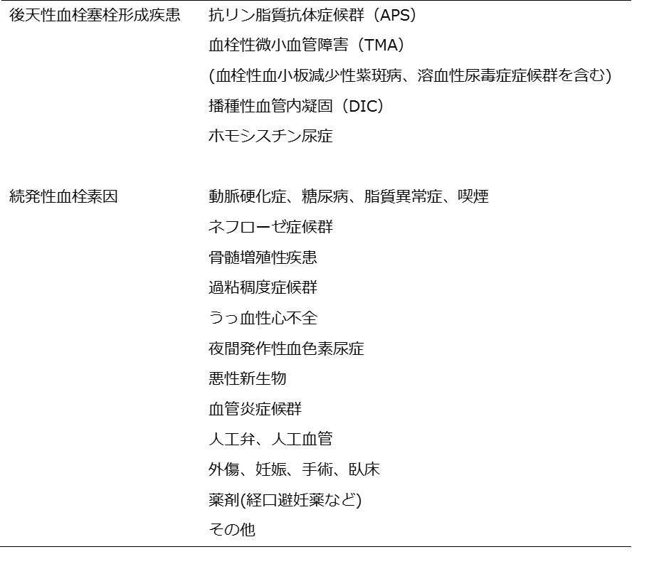 表1 後天性血栓傾向(文献1より引用・改変)