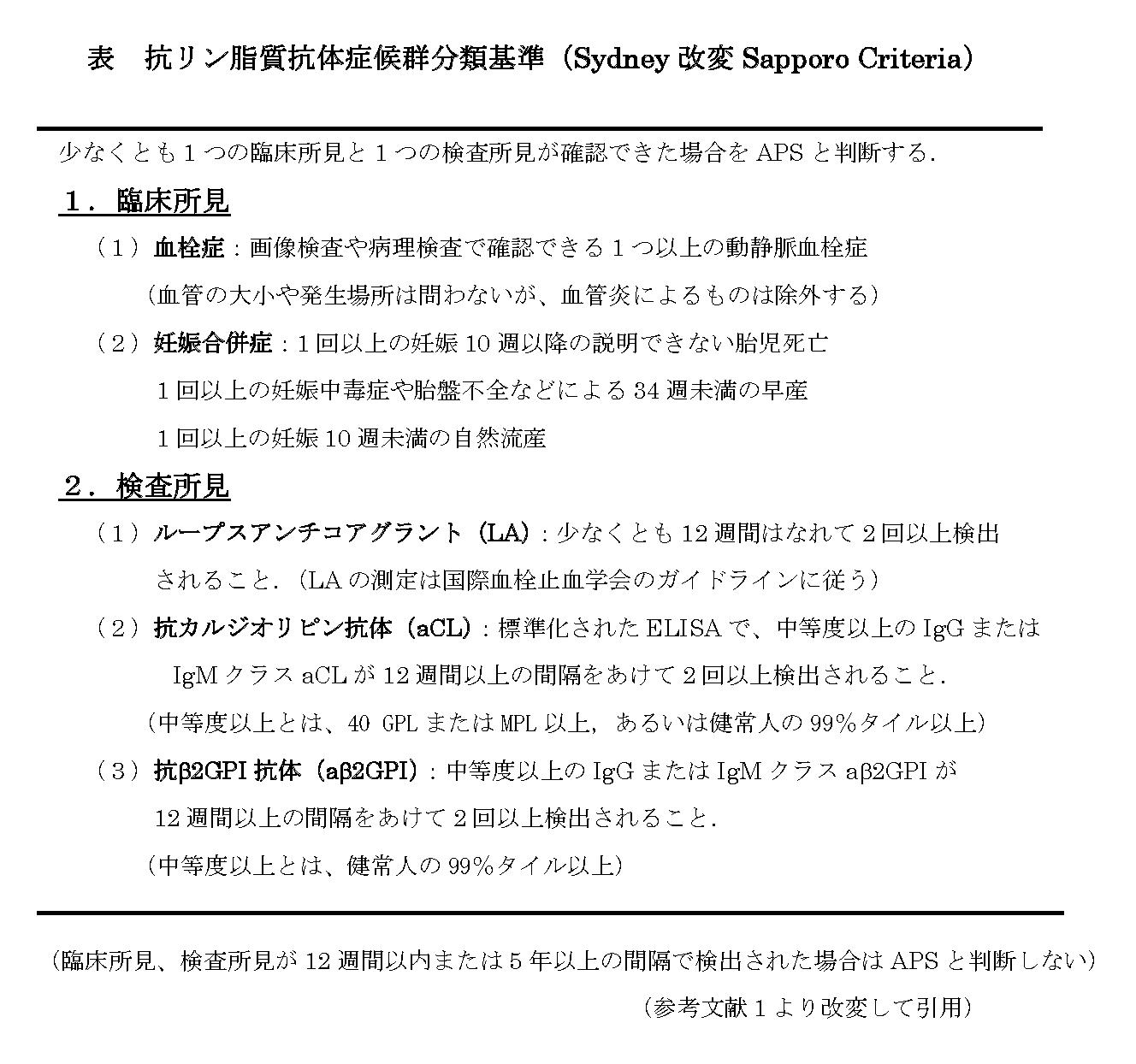 一般社団法人 日本血栓止血学会 » 用語集(詳細説明)